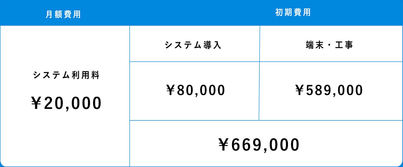 https://3daikan.com/assets/landing/board_price/PC.png