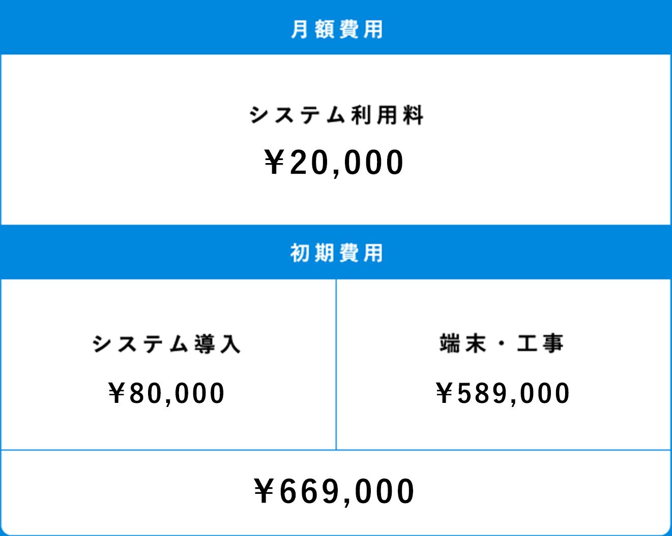 https://3daikan.com/assets/landing/board_price/TABLET.png
